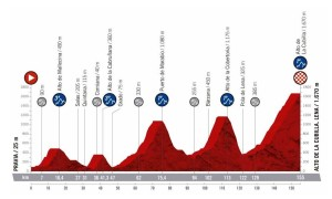 Stage 16 of La Vuelta 2019 - Mon Sept 9th