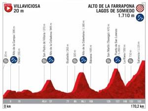 Vuelta 2020 1