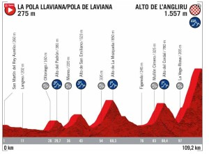 Vuelta 2020 2